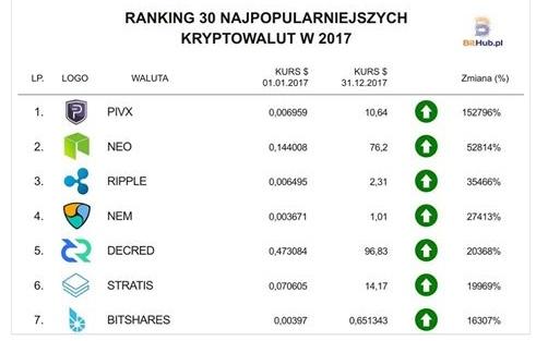 [Obrazek: ranking-krypto.jpg]