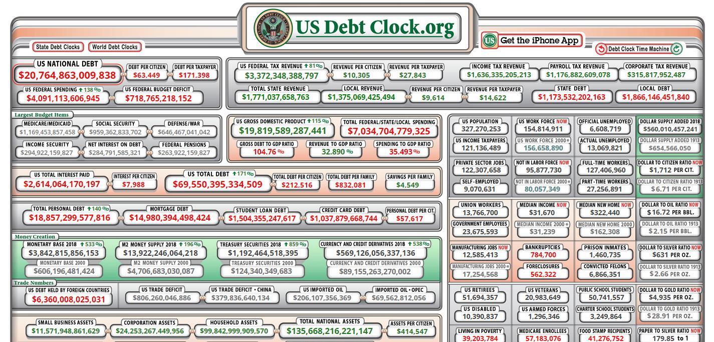 "Finansowy ""krach"""