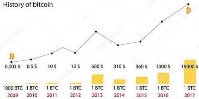 Valiutos cryptocurrency Poloniex: kaip išimti pinigus?