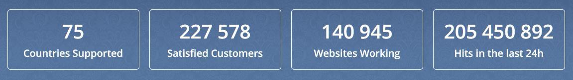 SparkTraffic Generuje Ponad 1 miliard wyświetleń na stronach internetowych co miesiąc. Skorzystaj z darmowych wyświetleń Twojej strony