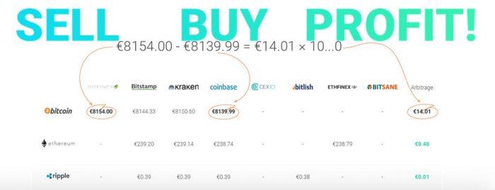 ArbiSmart - Arbitraż kryptograficzny jako okazja inwestycyjna