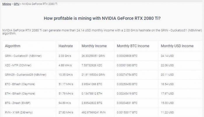 Cena Bitcoina może spadać, ale Hash Rate BTC ma nowe ATH