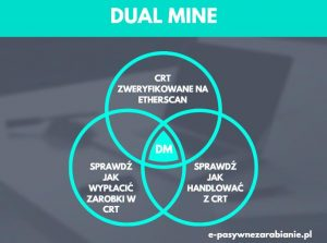 dual mine wyplaty crt etherscan.jpg