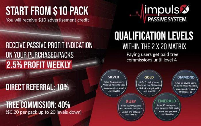 System pasywny ImpulsX. 2,5% tygodniowo. Start od 10$