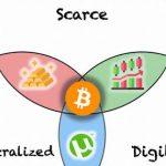 3 właściwości, które sprawiają, że Bitcoin jest wyjątkowym wynalazkiem w historii ludzkości!